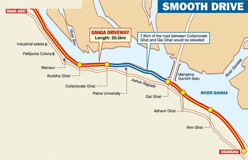Loknayak Ganga Path: – Patna's Marine Drive.   Patna Property